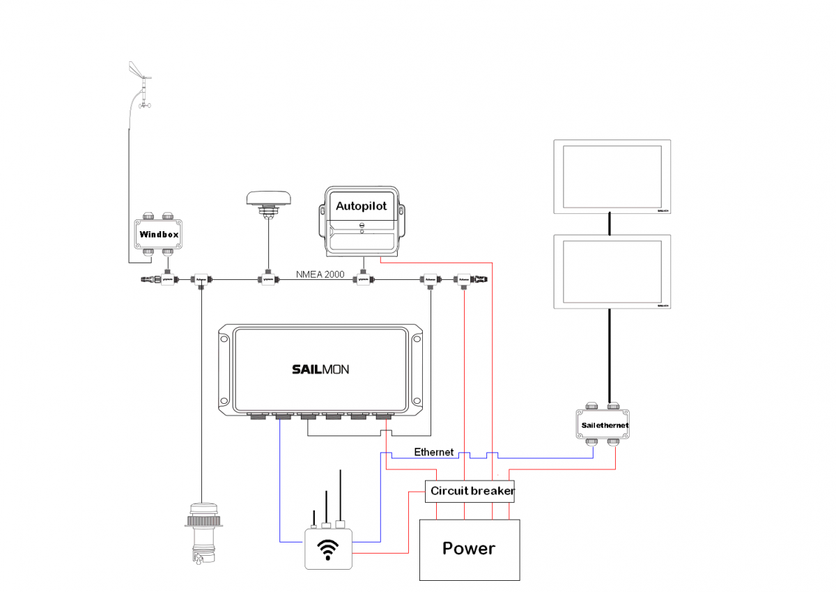 System Examples And Drawings Nmea 2000 Network Wiring Diagrams Agile42 Onboard Configuration
